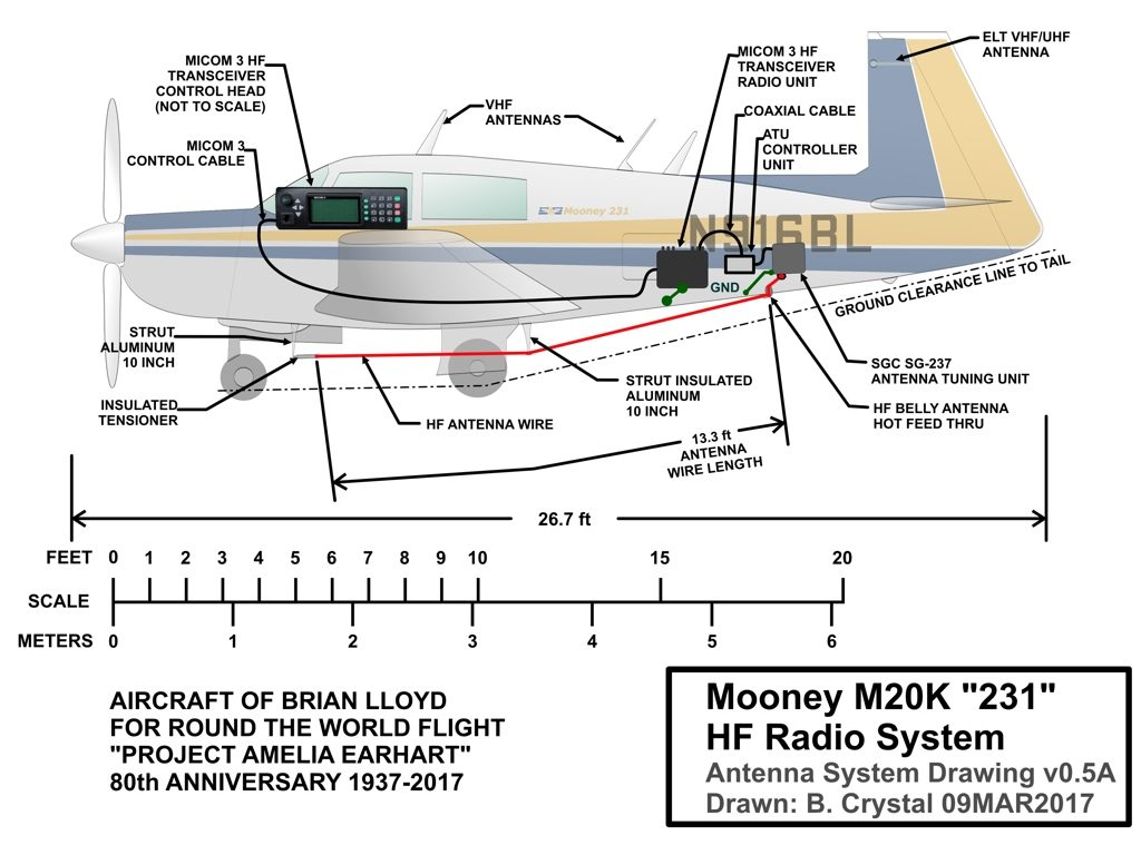 "Drawing of Brian Lloyd's Airplane ""Spirit"" showing design of HF radio and antenna system"