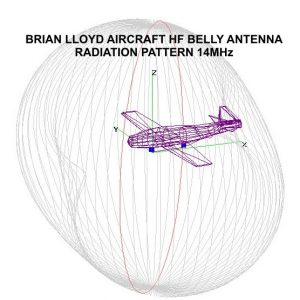 Spirit Aircraft HF Antenna Computer Design Radiation Pattern 14 MHz